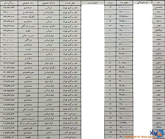 List_noor.jpg
