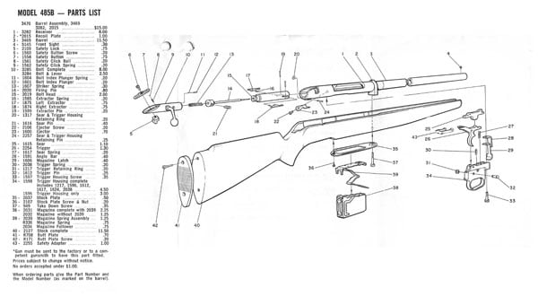 Mossberg Bolt Action Shotguns: Odd never felt so good