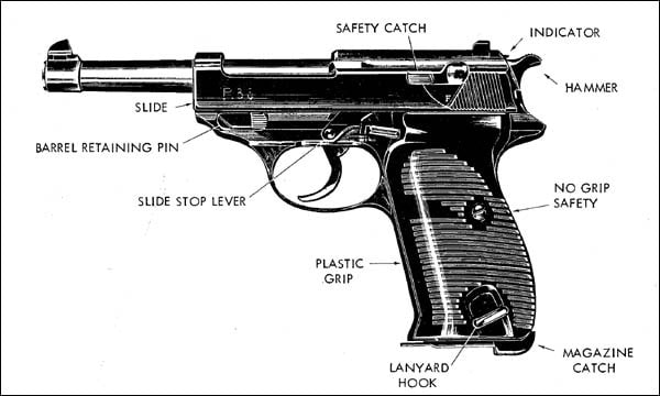 The Walther P38: Godfather of the modern combat handgun