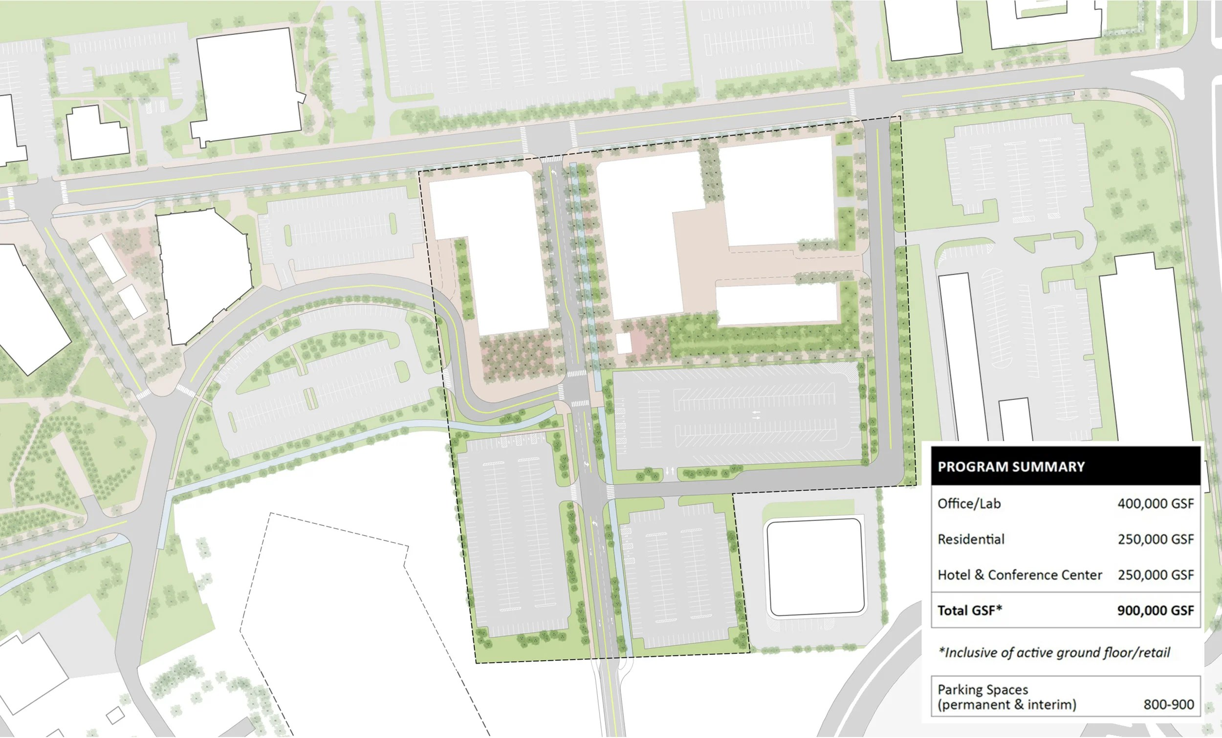 Planned Development Area Master Plan uses.