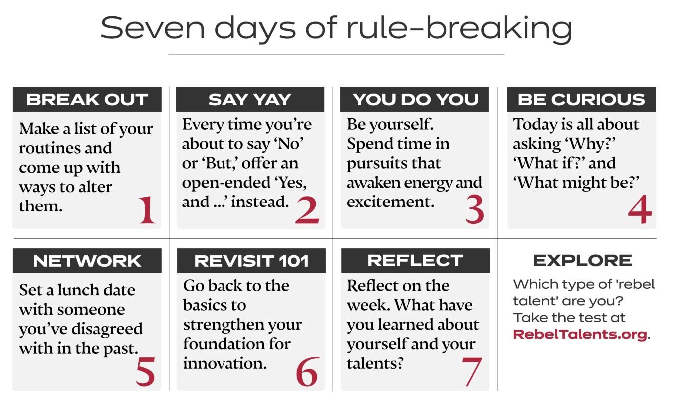 Infobox: 7 days of rule-breaking.