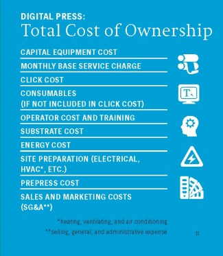 PrintDiginomics_CostOfOwnership