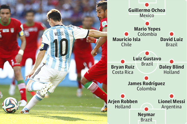 Messi-World-Cup-Team-Tournament