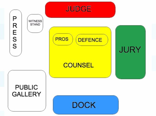 small resolution of courtroom diagram