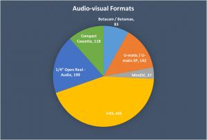 blog-pt2-chart