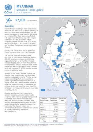 미얀마 홍수 피해 현황 2019년 8월 15일 현재