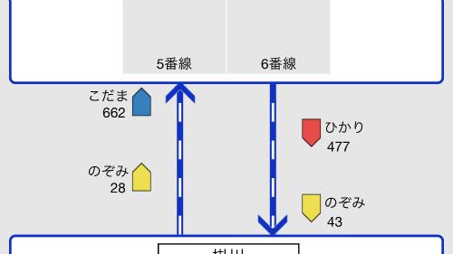 東海道新幹線,英語の車內アナウンスが気になる - 無料Wi-Fiも體験   マイナビニュース