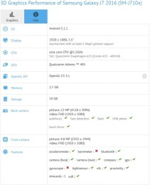 Samsung Galaxy J7 (2016) spotted on GFXBench