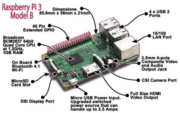 Raspberry Pi 3 with 64 bit quadcore SoC announced Image 3 Naija Tech Guide