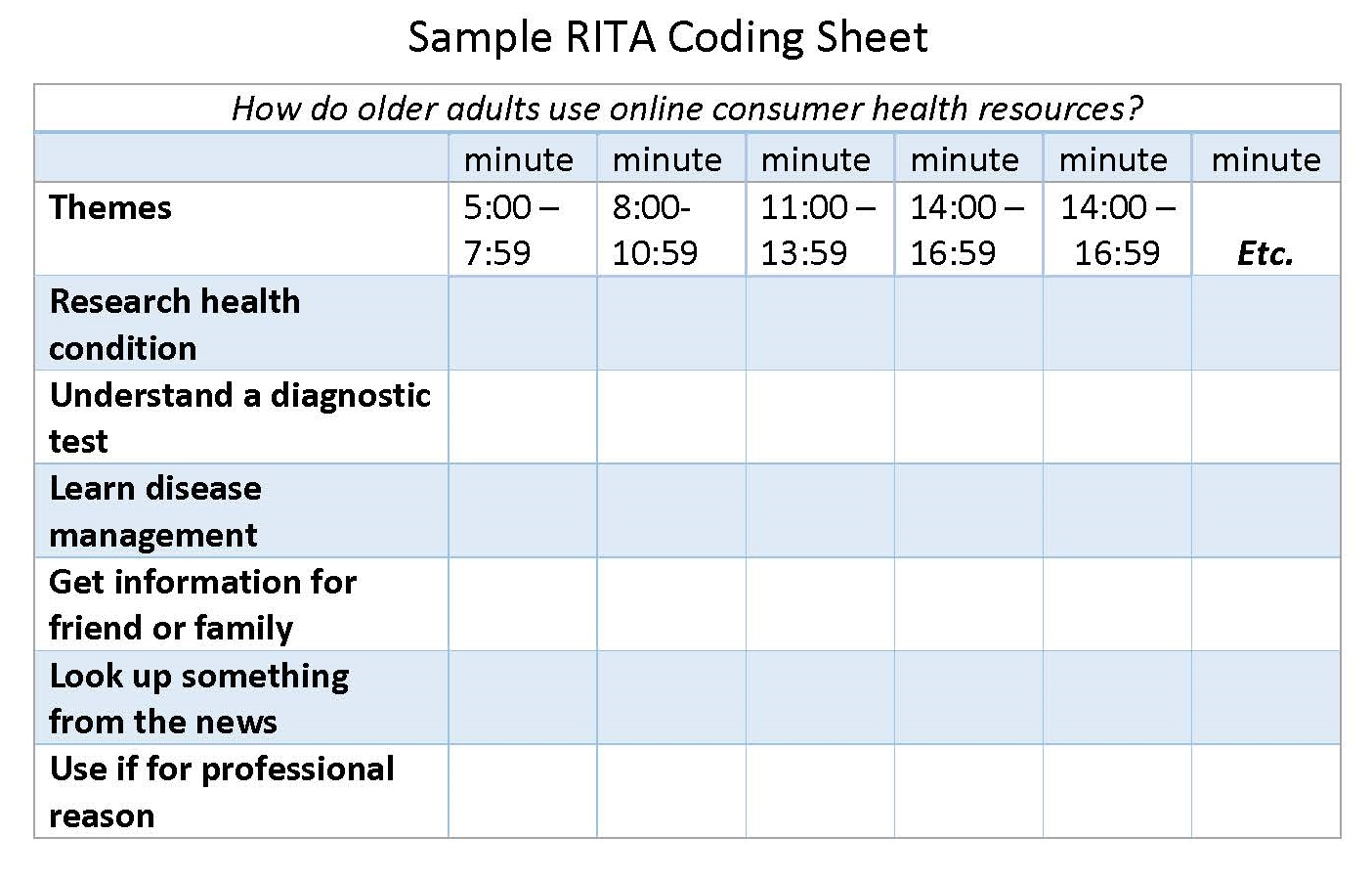 Fast Track Interviewysis The Rita Method