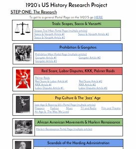 Hyperdoc Library Example