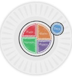 color a paper plate [ 928 x 928 Pixel ]