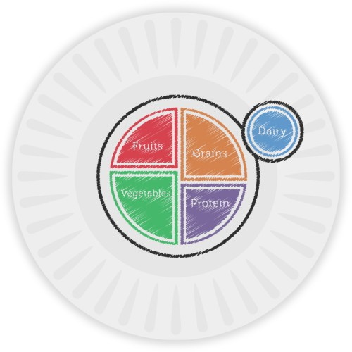 small resolution of color a paper plate
