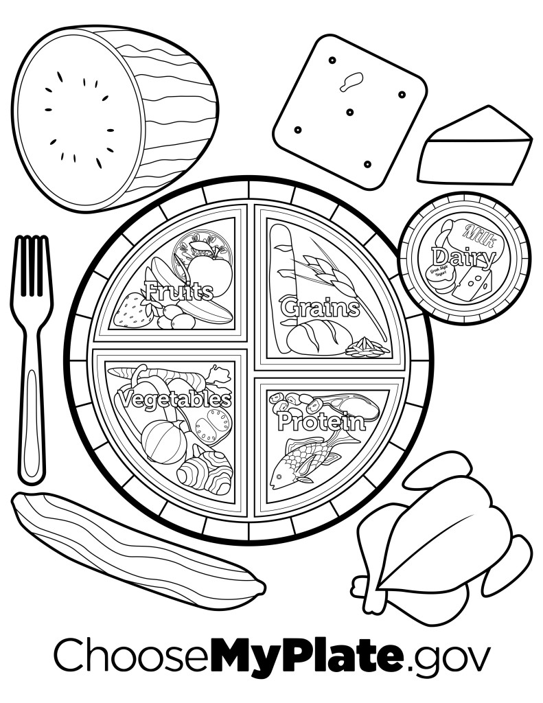 My Plate Coloring Pages : plate, coloring, pages, MyPlate, Coloring, Nutritioneducationstore.com