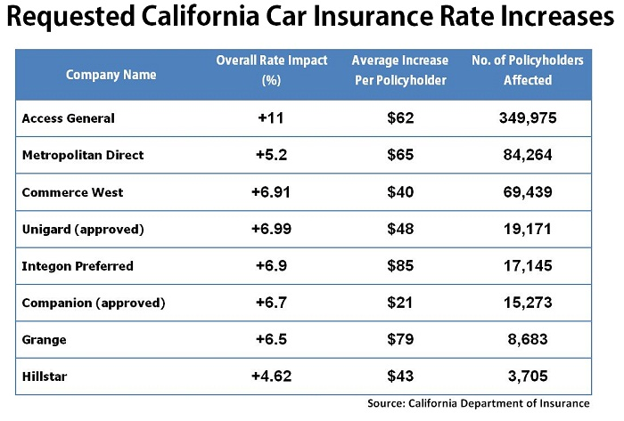 Image Result For Cheap Car Insurance Quotes Online Free