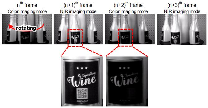 Fig.4 Frame by frame images of bottles on a rotating table captured when modes of color imaging and NIR imaging are switched by changing the applied voltage to the image sensor's organic layer. The QR code is printed with a special ink reacting differently for different spectrum, on the bottle's label. Even in a rotating motion, the organic image sensor with NIR sensitivity can capture the clear image of the QR code on the bottle's label.