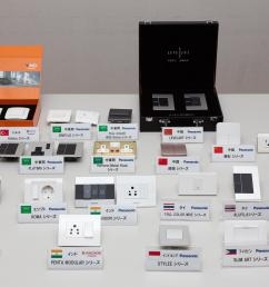 100 years delivering light and convenience panasonic u0027s iconicfigure panasonic u0027s wiring devices of various shapes and designs cater to the  [ 5136 x 3480 Pixel ]