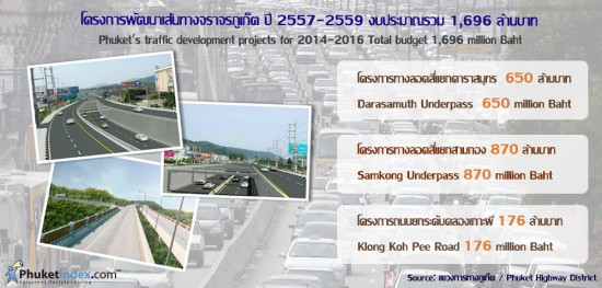 traffic development projects