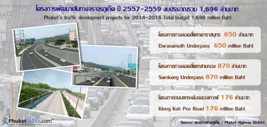 traffic development projects