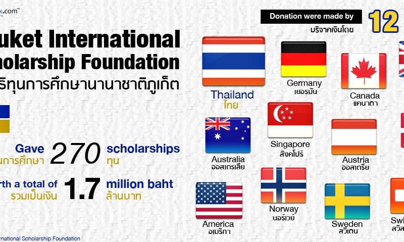 Phuket Stat: มูลนิธิทุนการศึกษานานาชาติภูเก็ต