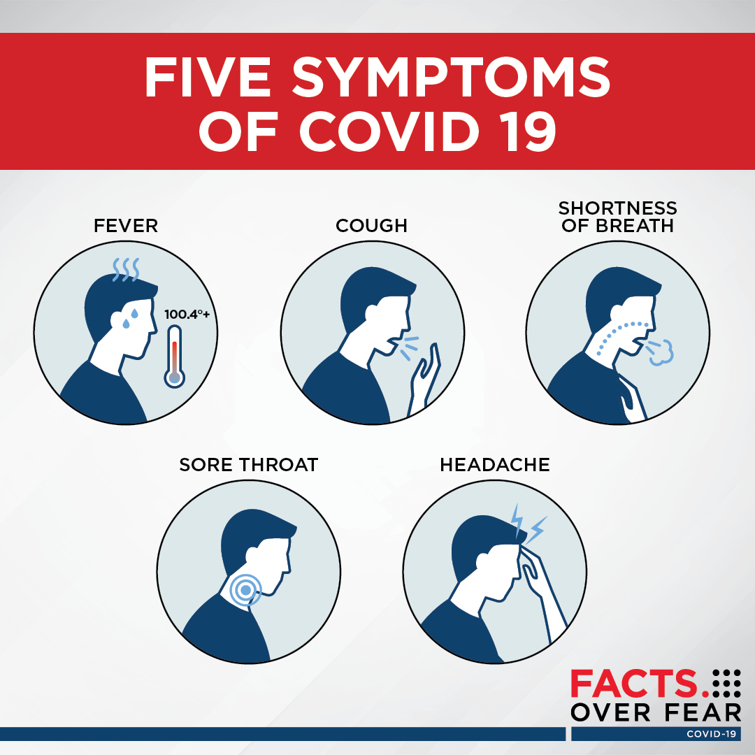 COVID-19 FAQs: How can I tell if I have coronavirus?