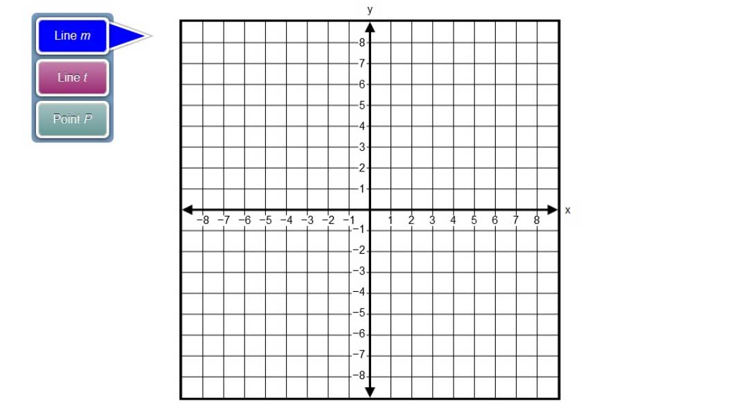 Algebra 1 PARCC question: graph y=mx+b