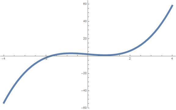 Algebra 1 PARCC: rewrite polynomial