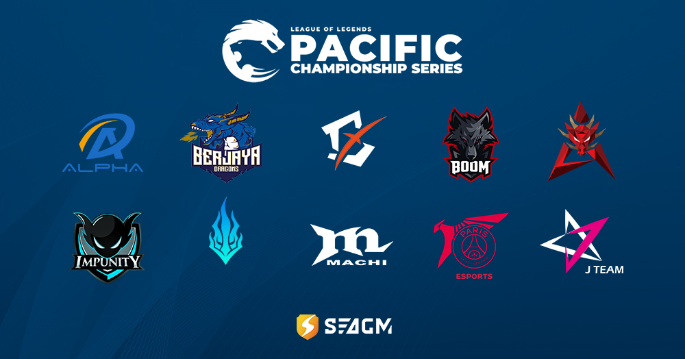2021 Pacific Championship Series teams