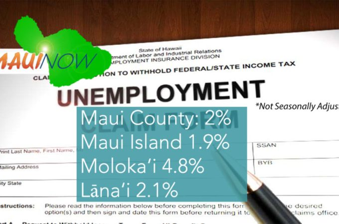 Maui Now : Hawai'i Unemployment Rate, New Record of 2% in April