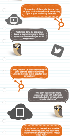 Social Media Marketing with Hootsuite and Hubspot | gray@guavabox.com