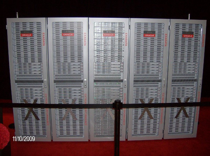 Database Security Systems