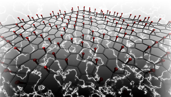 This illustration shows lithium atoms (red) adhered to a graphene lattice that will produce electricity when bent, squeezed or twisted.