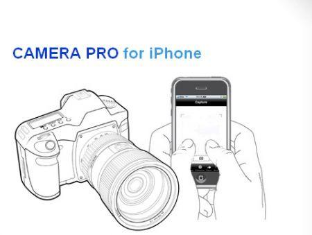 Camera Pro: funzionalità aggiuntive per la fotocamera dell