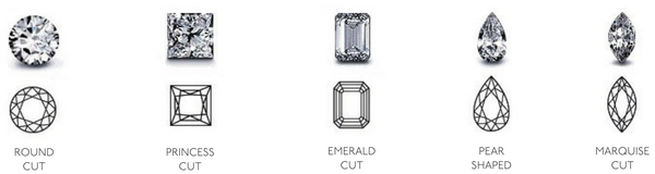 Diamond Buying Guide: Looking Through the Jeweller's Loupe