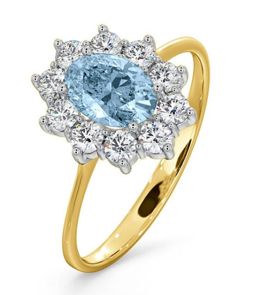 Aquamarine - Meaning of Gem Colour in Engagement Rings
