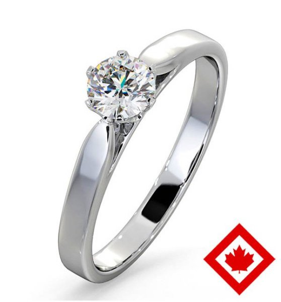 Which finger to wear an engagement ring on - a classic solitaire ring