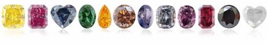 What Colours Do Diamonds Come In? 5 Best Natural Diamond Colours in Jewellery