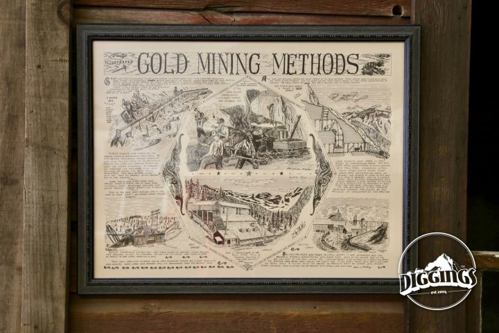 Poster on gold mining methods at the Sumpter Museum And Public Library