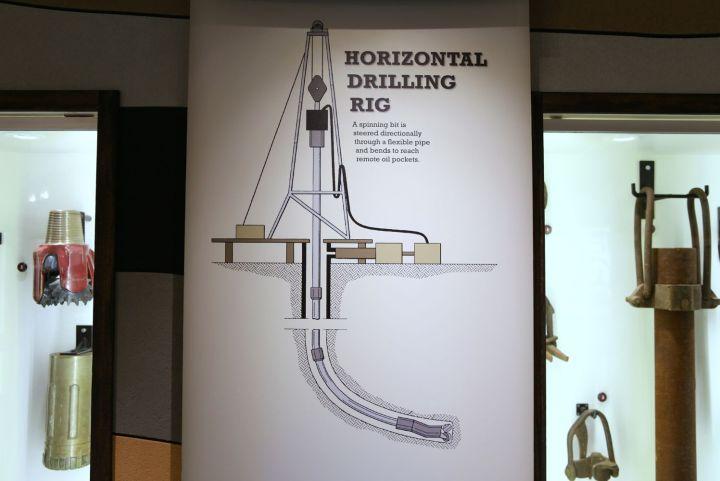 Horizontal Drilling Rig and accompanying tools
