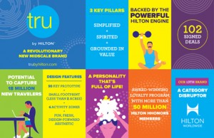 tru_infographic_full_FP