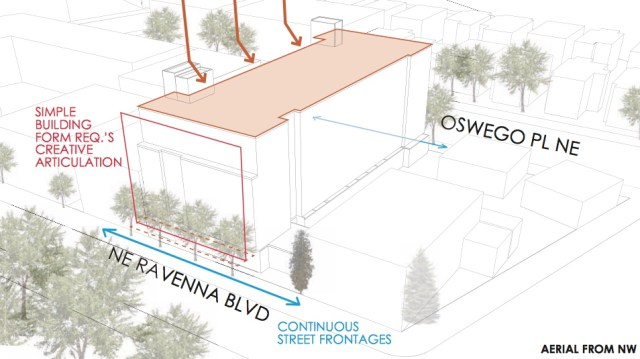 Green Lake, Seattle, Flatiron Properties, Johnston Architects, Northeast Design Review Board, Oswego, Ravenna, Master Use Permit