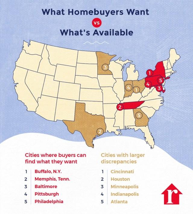 Home of Home Search, realtor.com, NAR, Buffalo, Memphis, Baltimore, Pittsburgh, Philadelphia, Cincinnati, Houston, Minneapolis, Indianapolis, Atlanta