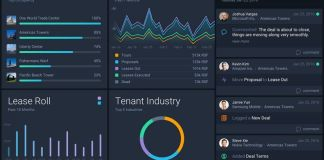VTS, business intelligence (BI), Premium Portfolio Analytics, Premium Custom Reporting, VTS iPad App