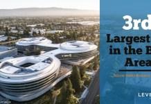 Bay Area, Sunnyvale, Level 10 Construction, Silicon Valley Business Journal, San Francisco Business Times, Alameda, Contra Costa, Marin, Monterey, Napa, San Benito, San Francisco, San Mateo, Santa Clara, Santa Cruz, Solano, Sonoma