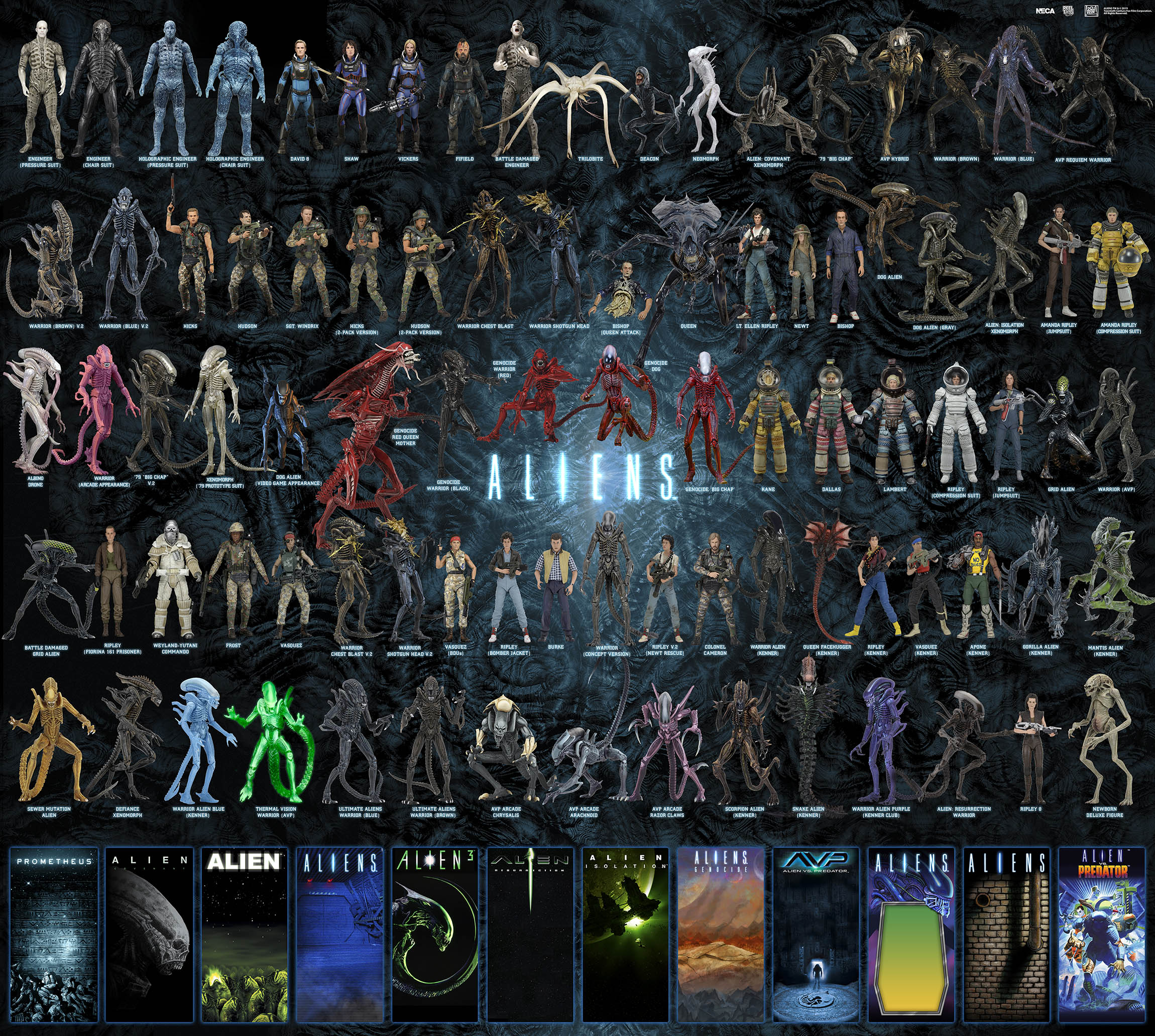 Alien Visual Guide  NECA 5 Days of Downloads  The Toyark  News