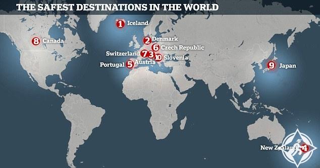 وجهات العالم الأكثر أمانا
