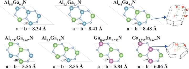 Molecular structures of 2D crystals