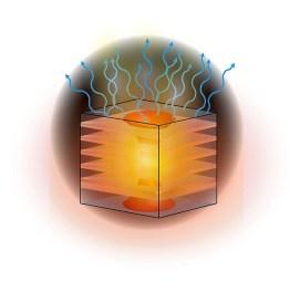 Thermal metamaterial