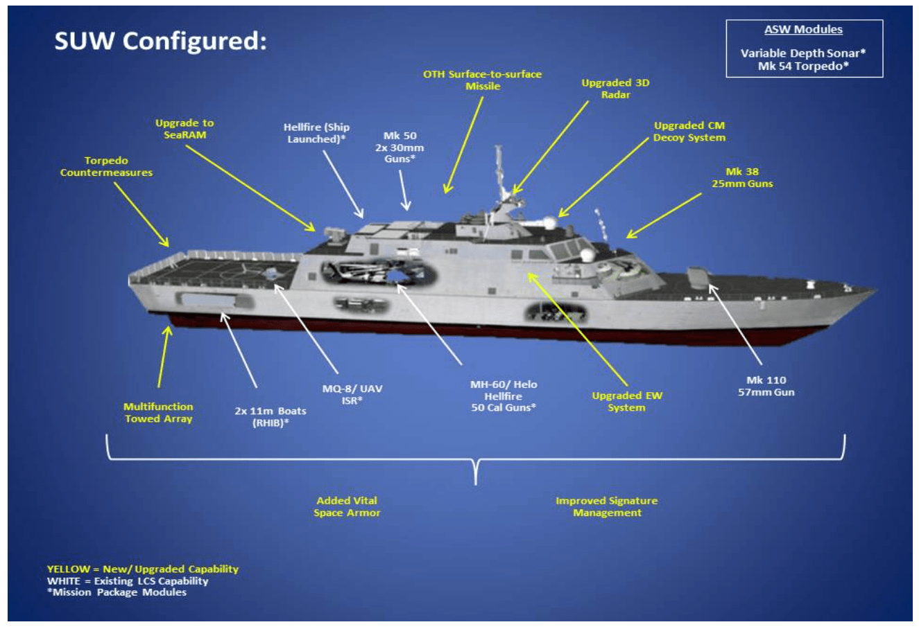 parts of a cruise ship diagram mtd yardman wiring document small surface combatant factsheet usni news