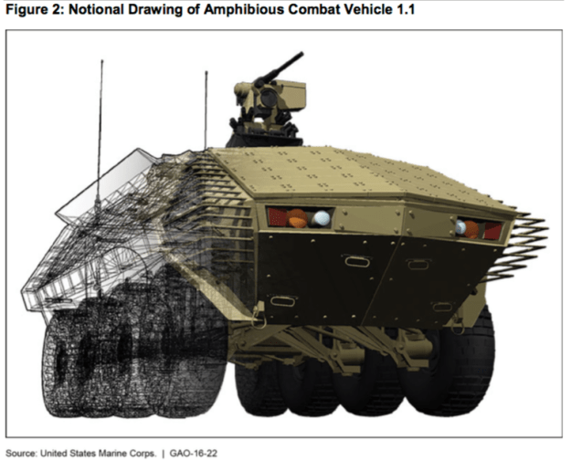 Document: GAO Report on Marine Amphibious Combat Vehicle Acquisition
